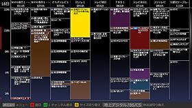 Giga Pocket Digital番組表(リモコンモード) 日別表示