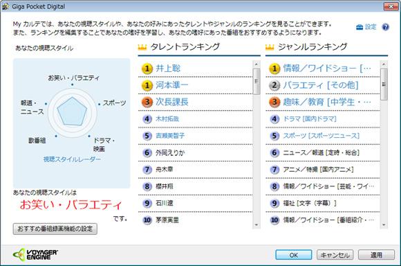 Giga Pocket Digital Myカルテ