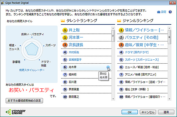 Giga Pocket Digital Myカルテ ランキング削除