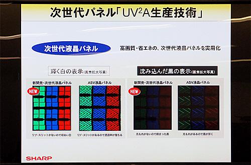 次世代パネル「UV2A」の実用化