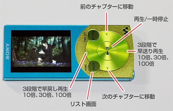 ウォークマン Sシリーズ NW-S644K:ビデオ再生