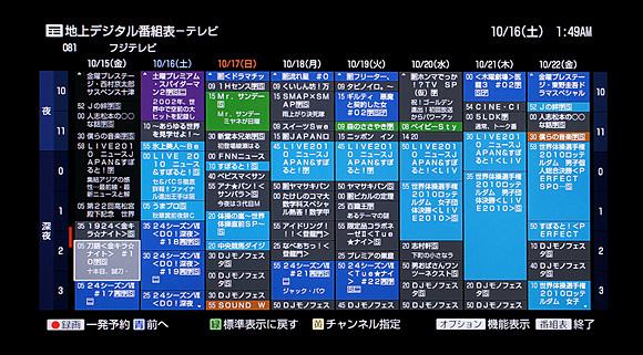 番組表のチャンネル別表示:ソニー ブルーレイディスクレコーダーBDZ-AX2000
