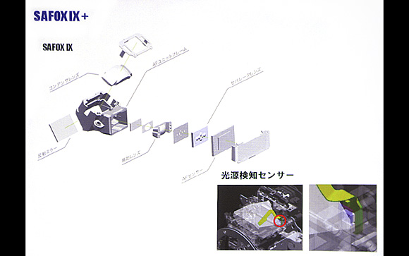 SAFOX IX +(サフォックス ナイン プラス):ペンタックスデジタル一眼レフカメラ「K-5」体験イベント