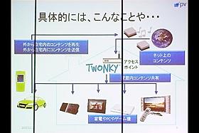 Twonkyって何ができるの?:パケットビデオDLNAソフト「Twonky」体験イベント
